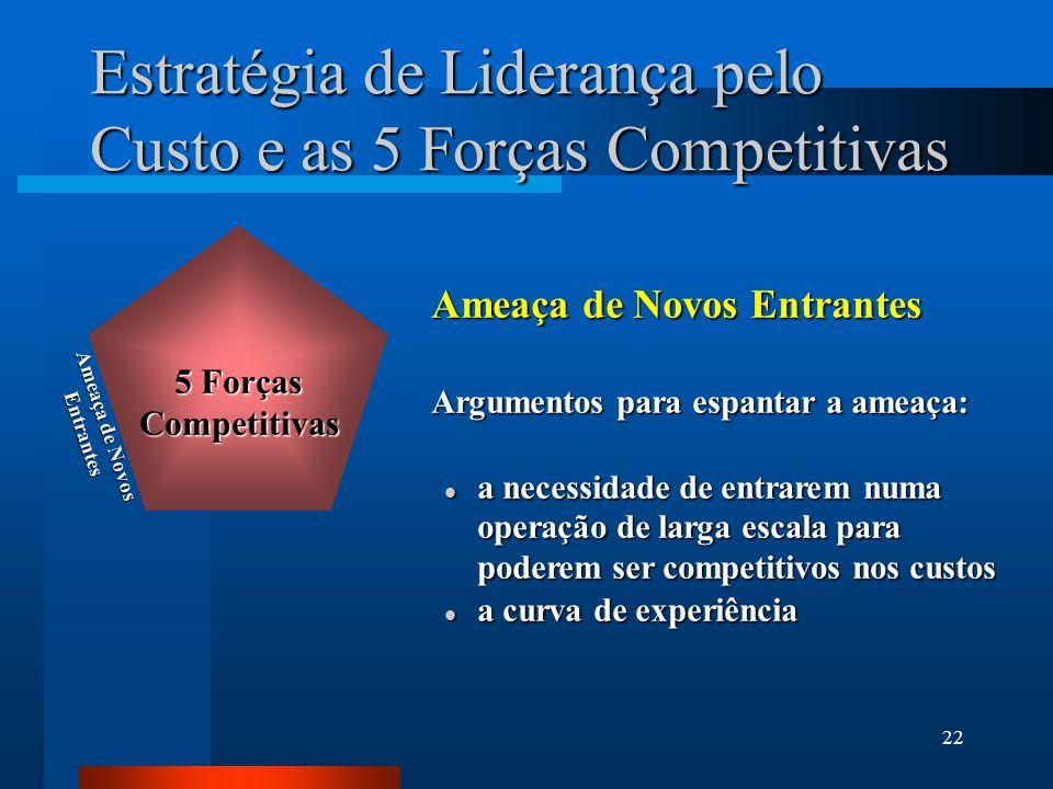 22 Estratégia de Liderança pelo Custo e as 5 Forças Competitivas Ameaça de Novos Entrantes 5 Forças Competitivas Ameaça de Novos Entrantes Argumentos