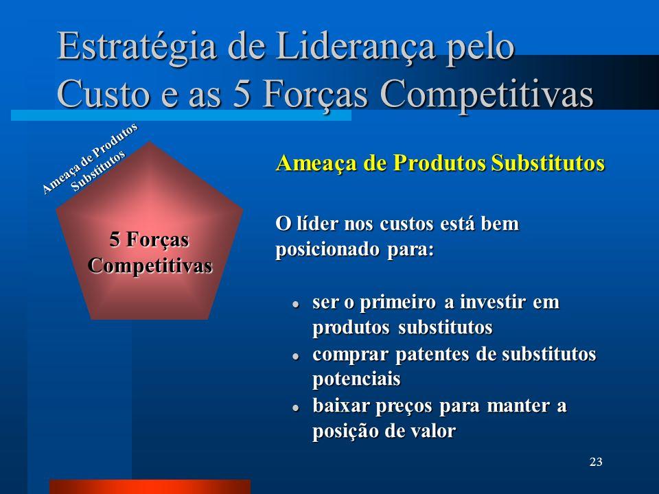 23 Estratégia de Liderança pelo Custo e as 5 Forças Competitivas Ameaça de Produtos Substitutos O líder nos custos está bem posicionado para: l ser o