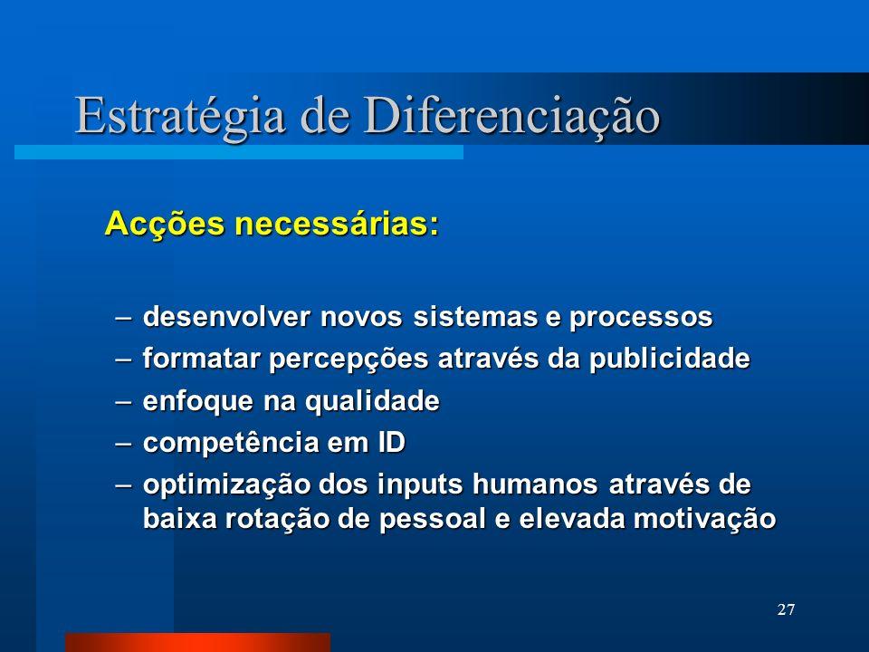 27 Estratégia de Diferenciação Acções necessárias: –desenvolver novos sistemas e processos –formatar percepções através da publicidade –enfoque na qualidade –competência em ID –optimização dos inputs humanos através de baixa rotação de pessoal e elevada motivação