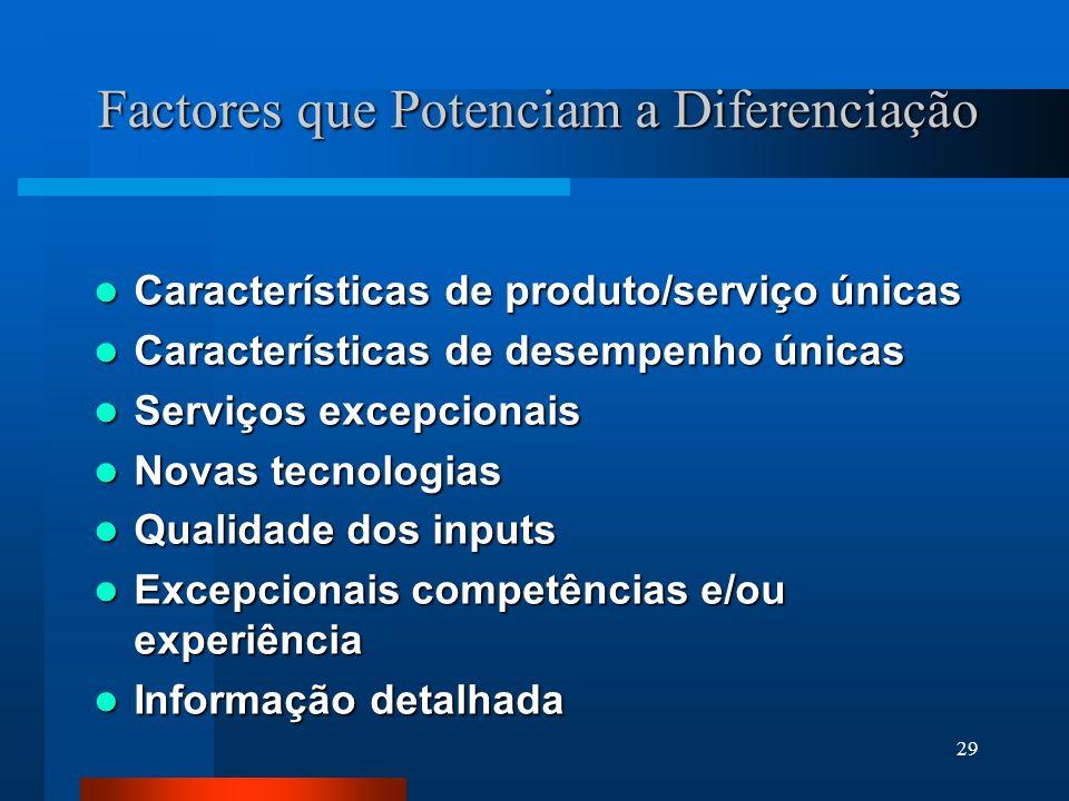 29 Factores que Potenciam a Diferenciação Características de produto/serviço únicas Características de produto/serviço únicas Características de desem