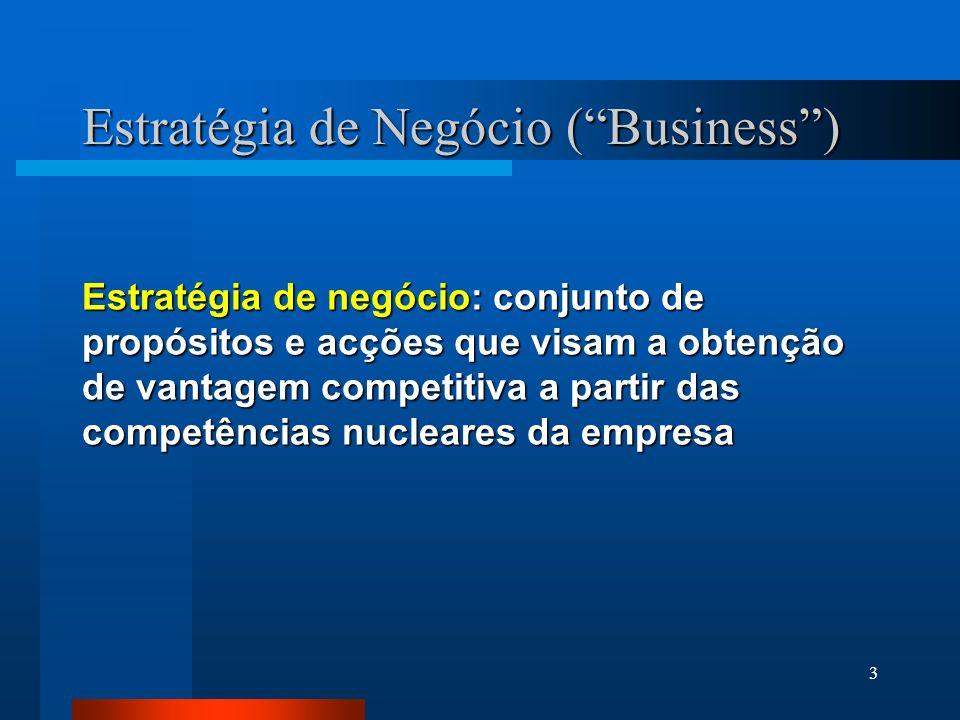 3 Estratégia de Negócio (Business) Estratégia de negócio: conjunto de propósitos e acções que visam a obtenção de vantagem competitiva a partir das competências nucleares da empresa