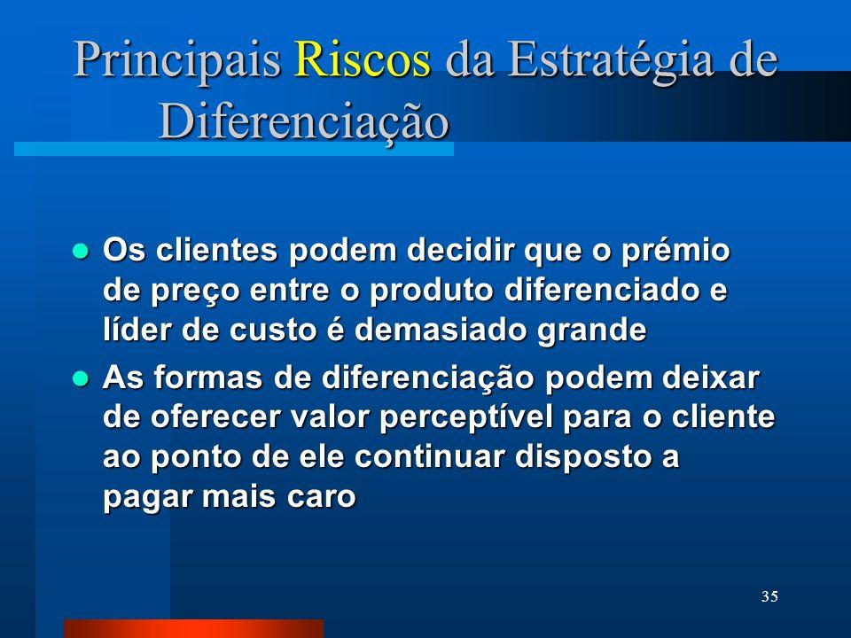 35 Principais Riscos da Estratégia de Diferenciação Os clientes podem decidir que o prémio de preço entre o produto diferenciado e líder de custo é de