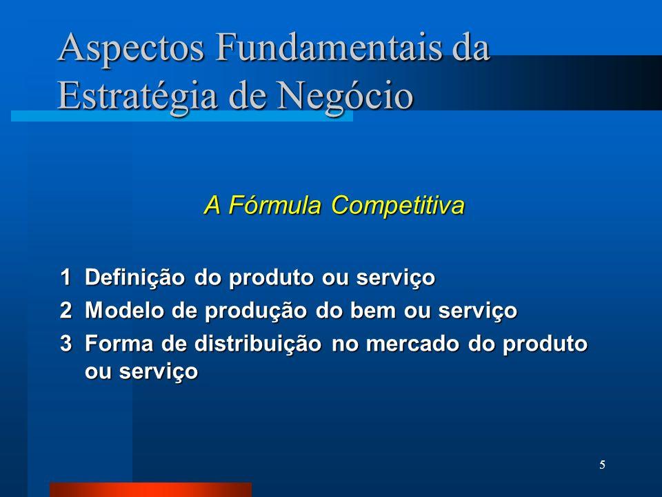 5 Aspectos Fundamentais da Estratégia de Negócio A Fórmula Competitiva 1Definição do produto ou serviço 2Modelo de produção do bem ou serviço 3Forma de distribuição no mercado do produto ou serviço