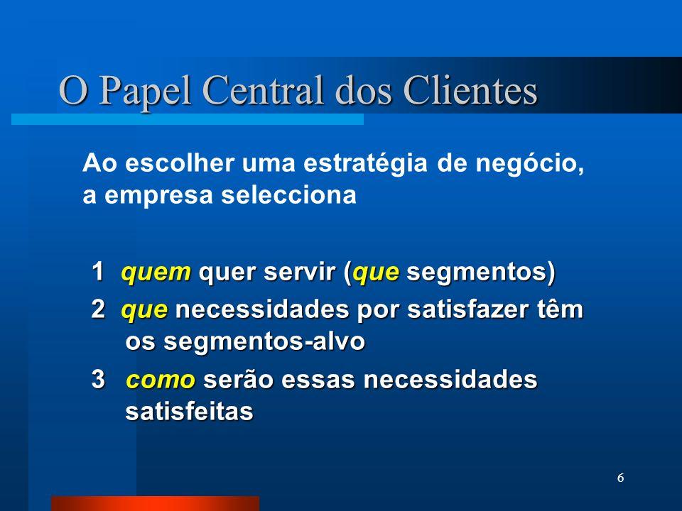6 O Papel Central dos Clientes Ao escolher uma estratégia de negócio, a empresa selecciona 1 quem quer servir (que segmentos) 2 que necessidades por satisfazer têm os segmentos-alvo 3 como serão essas necessidades satisfeitas