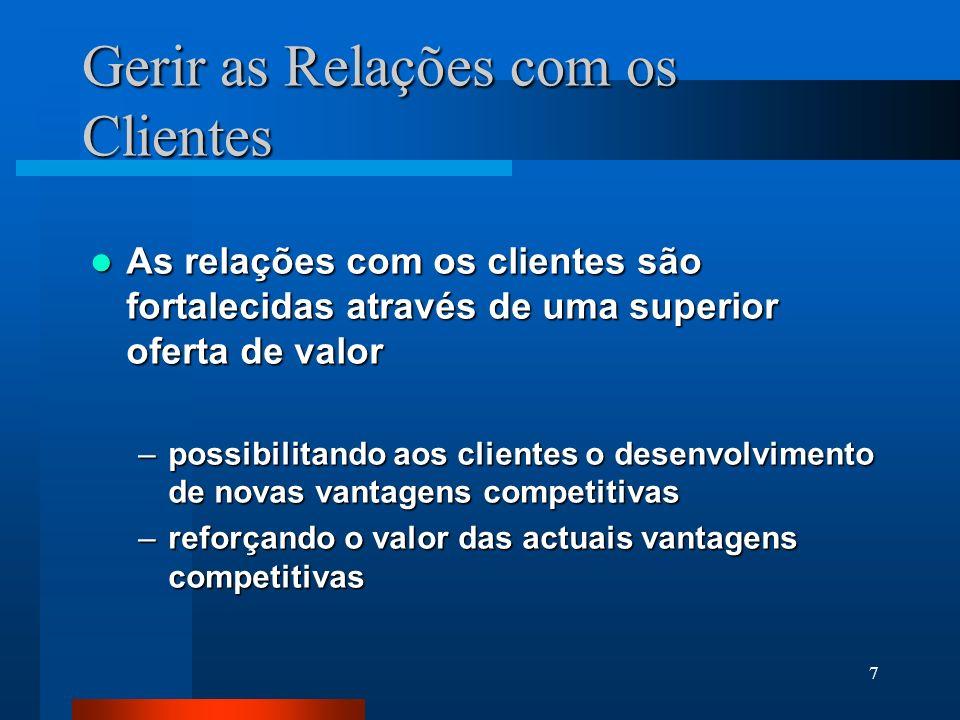 7 Gerir as Relações com os Clientes As relações com os clientes são fortalecidas através de uma superior oferta de valor As relações com os clientes s