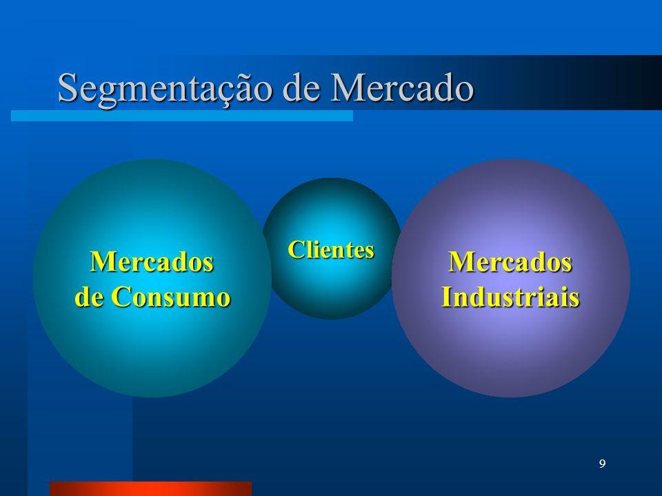 9 Clientes Segmentação de Mercado Mercados de Consumo MercadosIndustriais