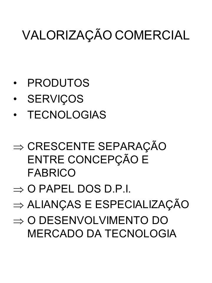 VALORIZAÇÃO COMERCIAL PRODUTOS SERVIÇOS TECNOLOGIAS CRESCENTE SEPARAÇÃO ENTRE CONCEPÇÃO E FABRICO O PAPEL DOS D.P.I.