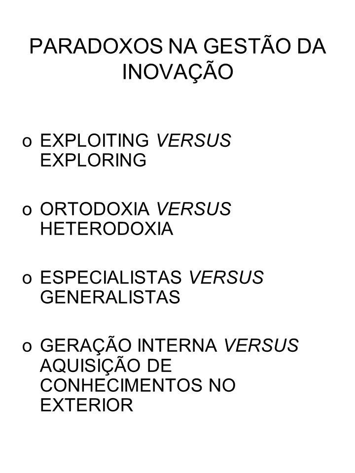 PARADOXOS NA GESTÃO DA INOVAÇÃO oEXPLOITING VERSUS EXPLORING oORTODOXIA VERSUS HETERODOXIA oESPECIALISTAS VERSUS GENERALISTAS oGERAÇÃO INTERNA VERSUS AQUISIÇÃO DE CONHECIMENTOS NO EXTERIOR