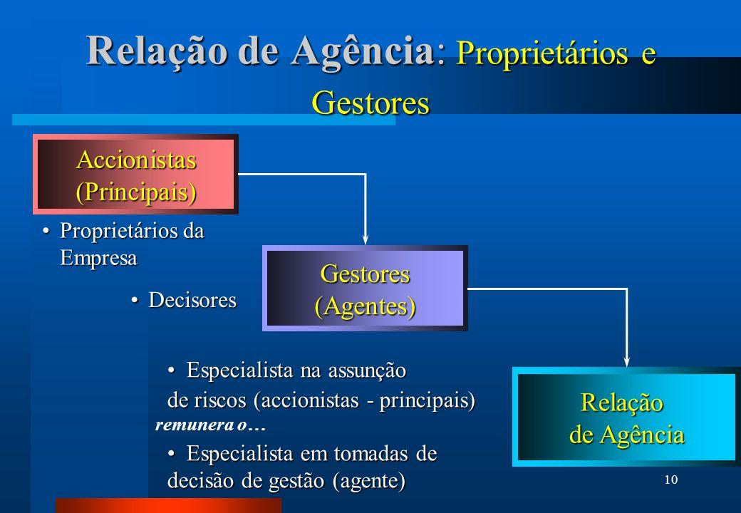 10 Especialista na assunção Especialista na assunção de riscos (accionistas - principais) remunera o… Especialista em tomadas de decisão de gestão (ag