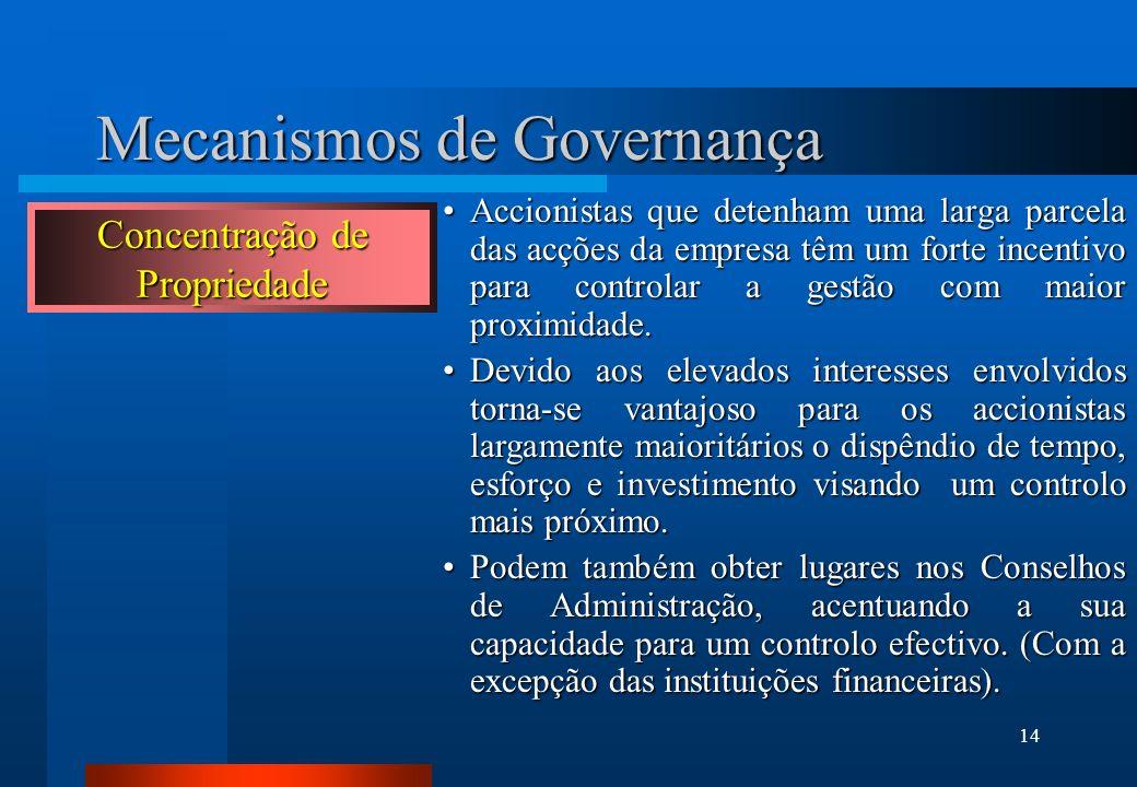 14 Mecanismos de Governança Concentração de Propriedade Accionistas que detenham uma larga parcela das acções da empresa têm um forte incentivo para c