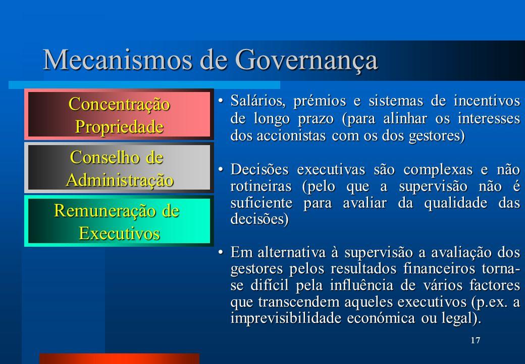 17 Mecanismos de Governança Remuneração de Executivos Salários, prémios e sistemas de incentivos de longo prazo (para alinhar os interesses dos accion