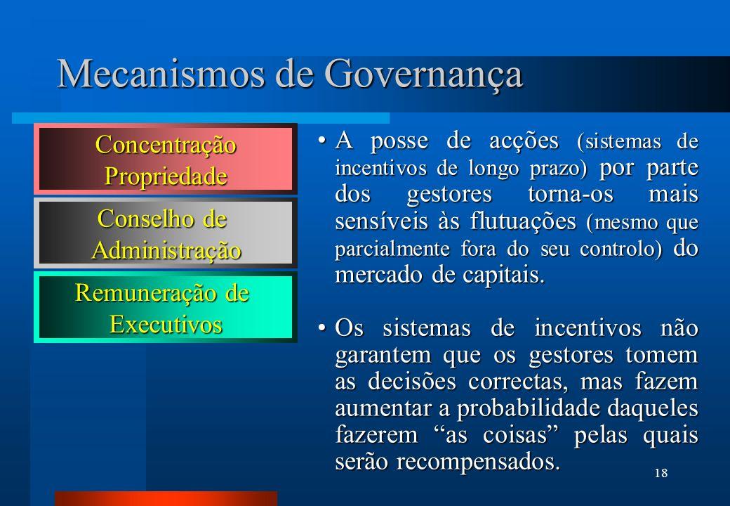 18 Mecanismos de Governança A posse de acções (sistemas de incentivos de longo prazo) por parte dos gestores torna-os mais sensíveis às flutuações (me