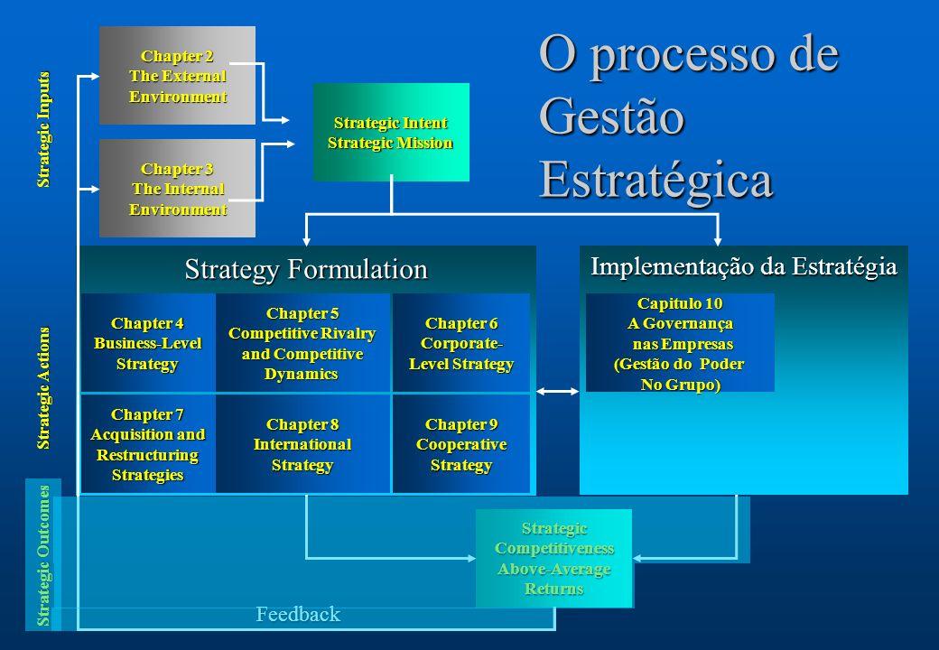 3 A Governança - Gestão do Poder no Grupo (CG) A Gestão do Poder no Grupo baseia-se: –No relacionamento que se estabelece entre os interessados duma organização para determinar e controlar a direcção estratégica e o seu desempenho.