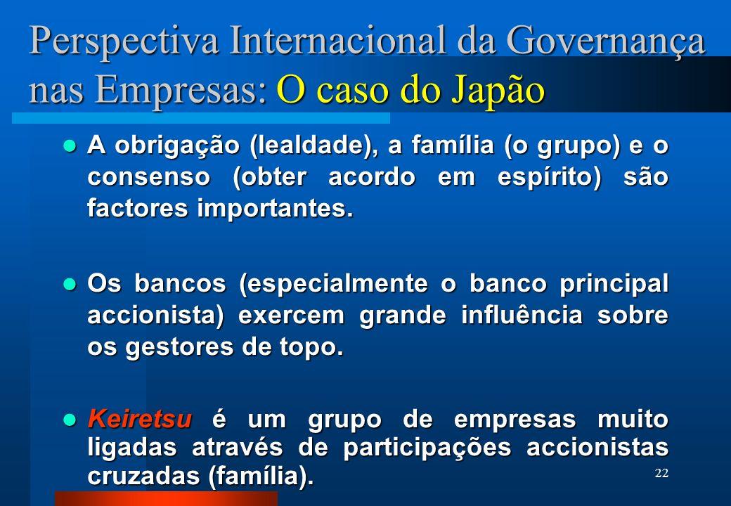 22 Perspectiva Internacional da Governança nas Empresas: O caso do Japão A obrigação (lealdade), a família (o grupo) e o consenso (obter acordo em esp