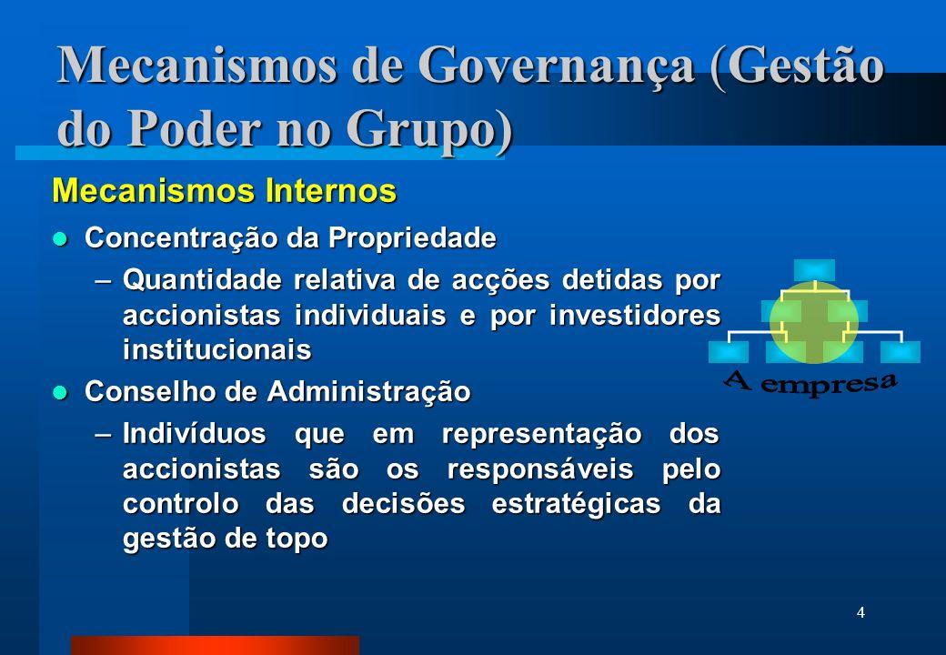 5 Mecanismos de Governança (Gestão do Poder no Grupo ) Reconhecimento remunerativo aos executivos Reconhecimento remunerativo aos executivos –utilização de salários, prémios e incentivos de longo prazo pelo alinhar dos interesses da gestão com o dos accionistas Incentivos para o correcto alinhamento dos Gestores de Topo: Incentivos para o correcto alinhamento dos Gestores de Topo: –podem vir a ocupar um lugar no Conselho de Administração.
