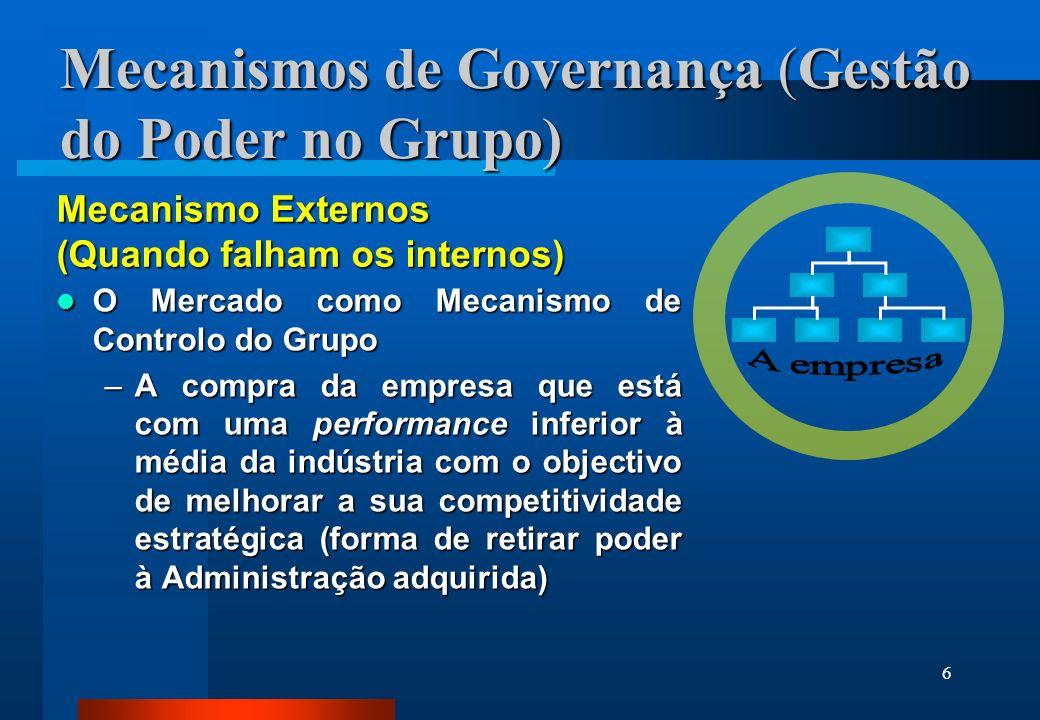 6 Mecanismos de Governança (Gestão do Poder no Grupo) O Mercado como Mecanismo de Controlo do Grupo O Mercado como Mecanismo de Controlo do Grupo –A c