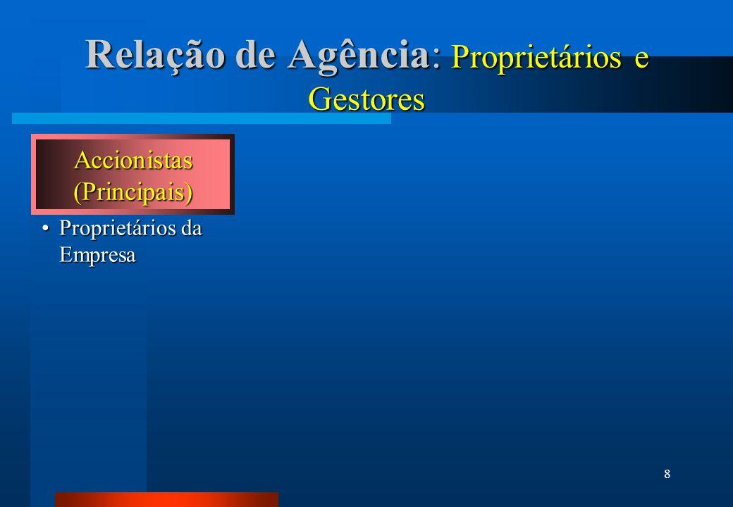 8 Proprietários da EmpresaProprietários da Empresa Relação de Agência: Proprietários e Gestores Accionistas(Principais)
