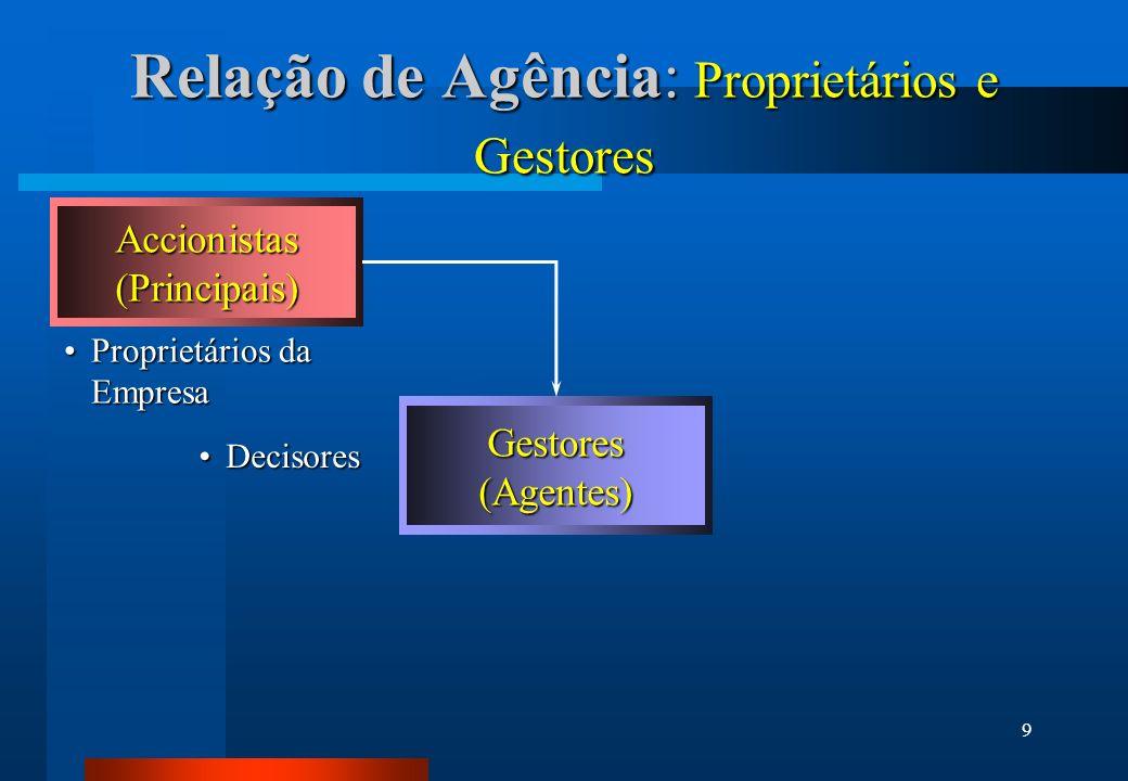 9 DecisoresDecisores Relação de Agência: Proprietários e Gestores Gestores(Agentes) Accionistas(Principais) Proprietários da EmpresaProprietários da E