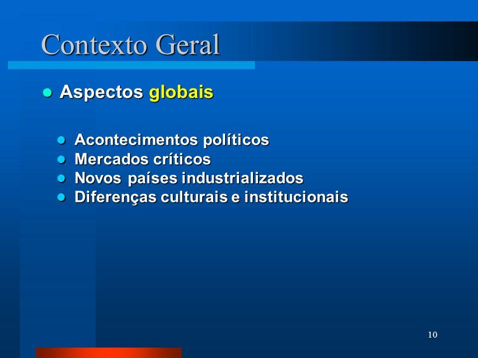 10 Contexto Geral Aspectos globais Aspectos globais Acontecimentos políticos Acontecimentos políticos Mercados críticos Mercados críticos Novos países