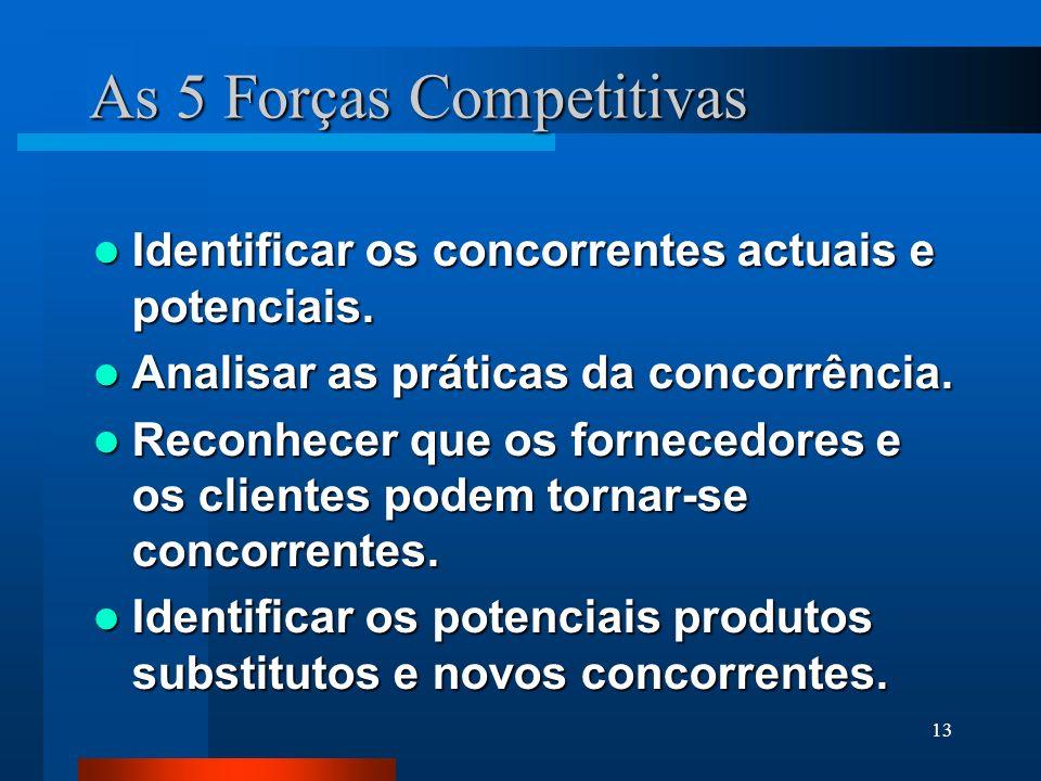 13 As 5 Forças Competitivas Identificar os concorrentes actuais e potenciais. Identificar os concorrentes actuais e potenciais. Analisar as práticas d