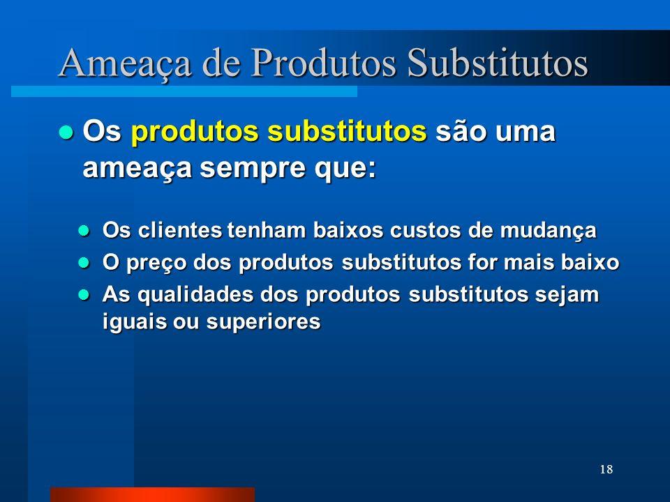 18 Ameaça de Produtos Substitutos Os produtos substitutos são uma ameaça sempre que: Os produtos substitutos são uma ameaça sempre que: Os clientes te