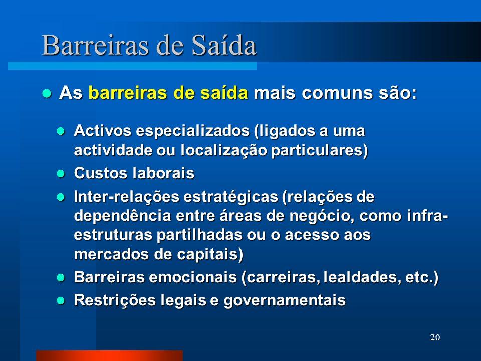 20 Barreiras de Saída As barreiras de saída mais comuns são: As barreiras de saída mais comuns são: Activos especializados (ligados a uma actividade o
