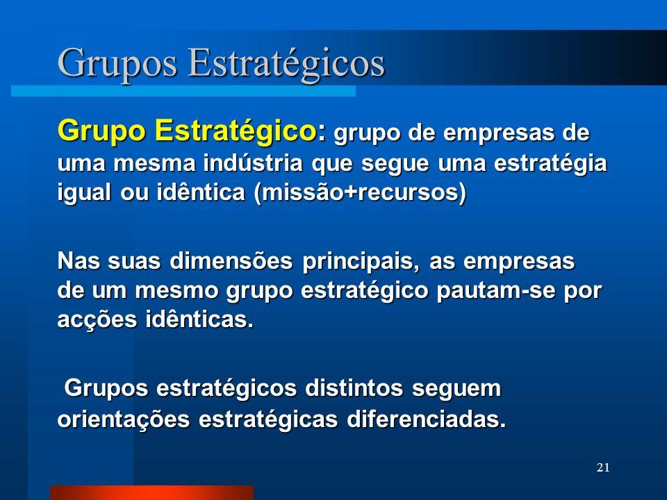 21 Grupos Estratégicos Grupo Estratégico: grupo de empresas de uma mesma indústria que segue uma estratégia igual ou idêntica (missão+recursos) Nas su