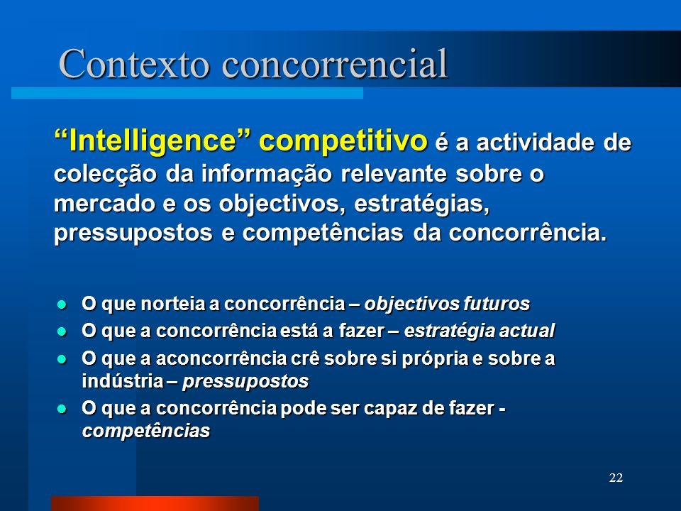 22 Contexto concorrencial Intelligence competitivo é a actividade de colecção da informação relevante sobre o mercado e os objectivos, estratégias, pr