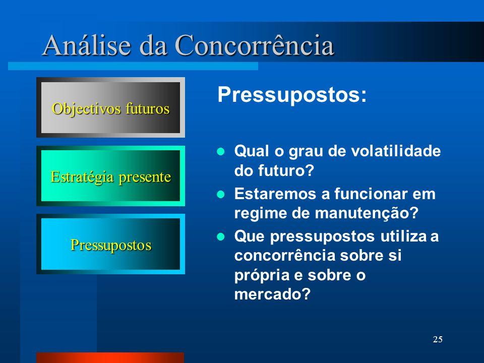 25 Análise da Concorrência Pressupostos Estratégia presente Objectivos futuros Pressupostos: Qual o grau de volatilidade do futuro? Estaremos a funcio