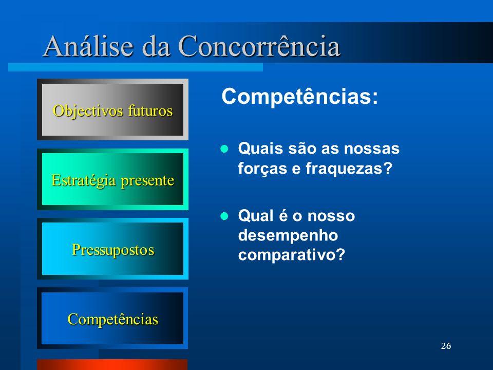 26 Análise da Concorrência Competências Pressupostos Estratégia presente Objectivos futuros Competências: Quais são as nossas forças e fraquezas? Qual
