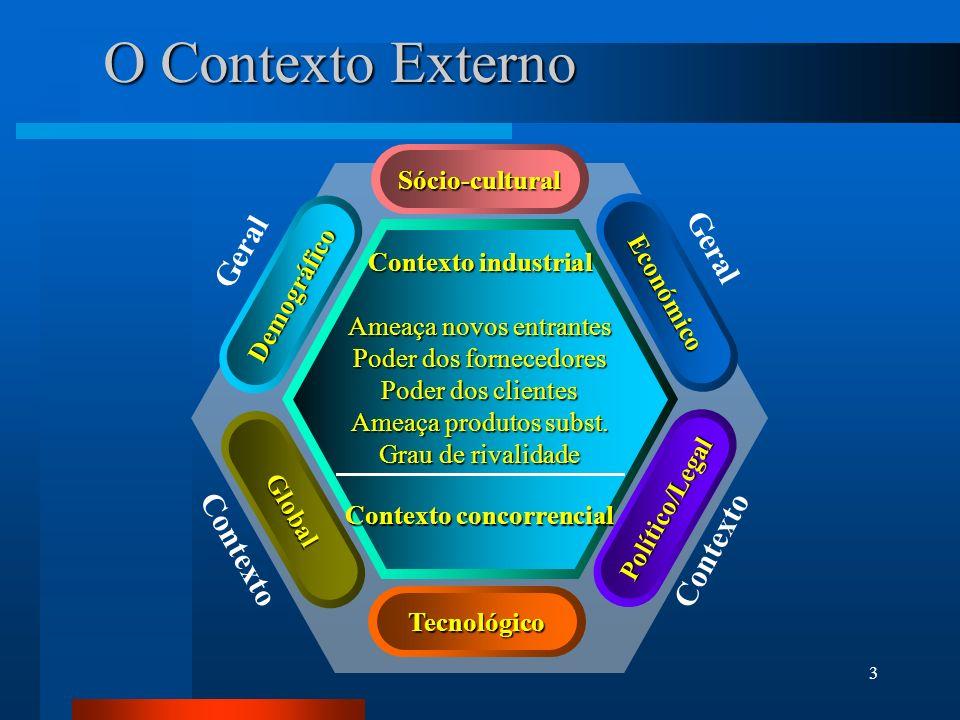 3 Geral Contexto Geral Contexto Sócio-cultural Global Tecnológico Político/Legal Demográfico Económico O Contexto Externo Contexto industrial Ameaça n