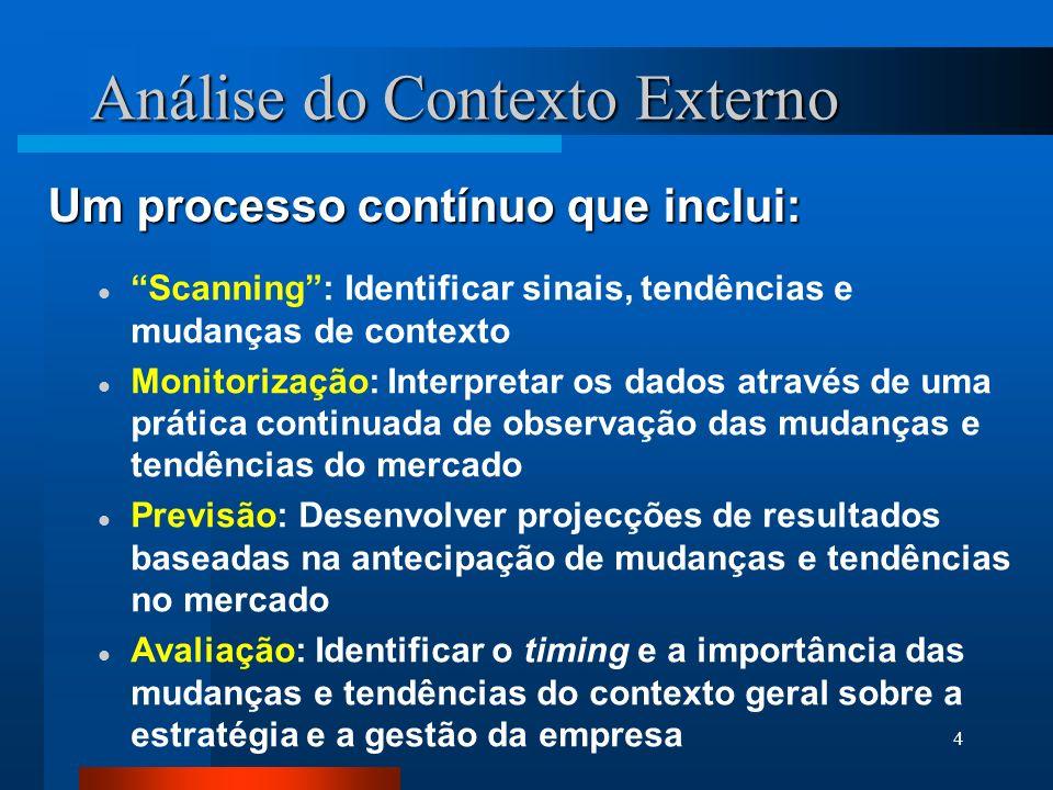 4 Análise do Contexto Externo Um processo contínuo que inclui: l Scanning: Identificar sinais, tendências e mudanças de contexto l Monitorização: Inte