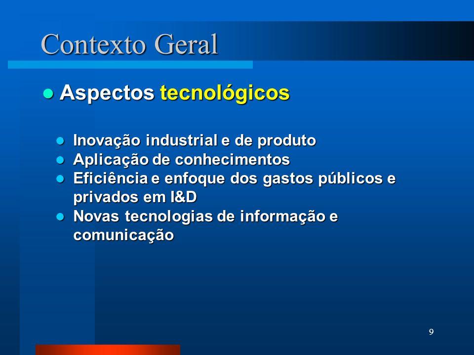 9 Contexto Geral Aspectos tecnológicos Aspectos tecnológicos Inovação industrial e de produto Inovação industrial e de produto Aplicação de conhecimen