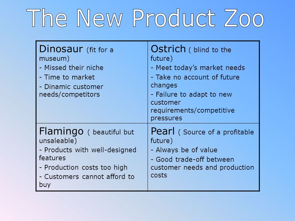 Dinosaur (fit for a museum) - Missed their niche - Time to market - Dinamic customer needs/competitors Ostrich ( blind to the future) - Meet todays market needs - Take no account of future changes - Failure to adapt to new customer requirements/competitive pressures Flamingo ( beautiful but unsaleable) - Products with well-designed features - Production costs too high - Customers cannot afford to buy Pearl ( Source of a profitable future) - Always be of value - Good trade-off between customer needs and production costs