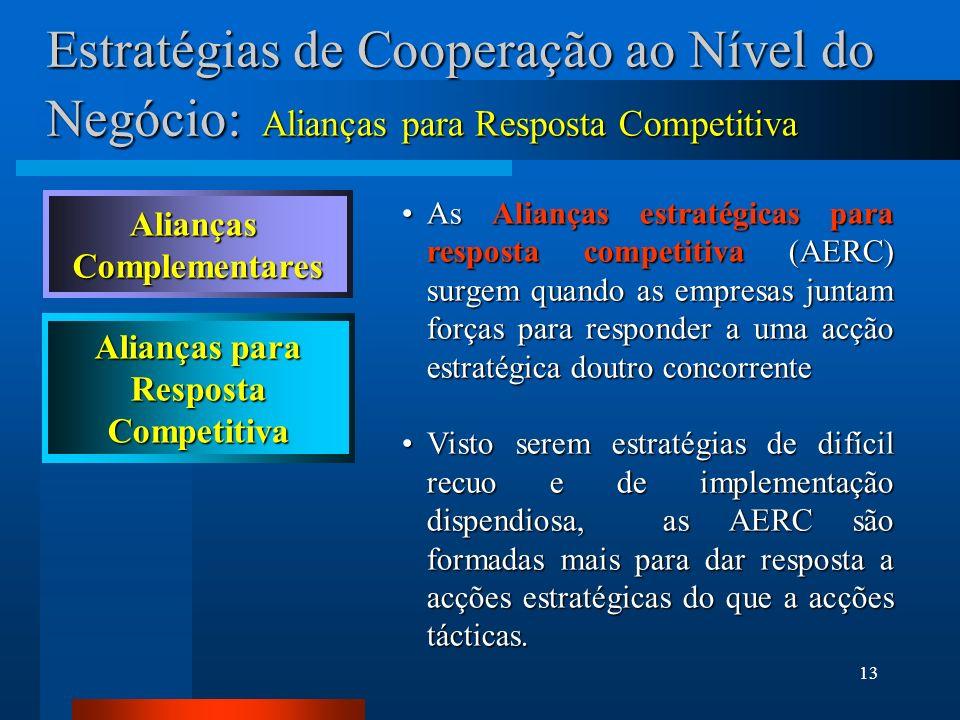 13 Estratégias de Cooperação ao Nível do Negócio: As Alianças estratégicas para resposta competitiva (AERC) surgem quando as empresas juntam forças pa