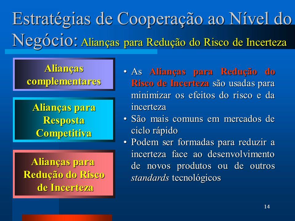 14 Estratégias de Cooperação ao Nível do Negócio: Alianças para Redução do Risco de Incerteza As Alianças para Redução do Risco de Incertezasão usadas