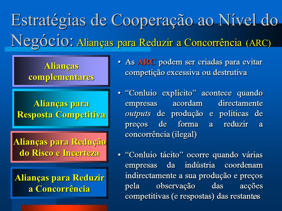15 Estratégias de Cooperação ao Nível do Negócio: Alianças para Reduzir a Concorrência (ARC) As ARC podem ser criadas para evitar competição excessiva