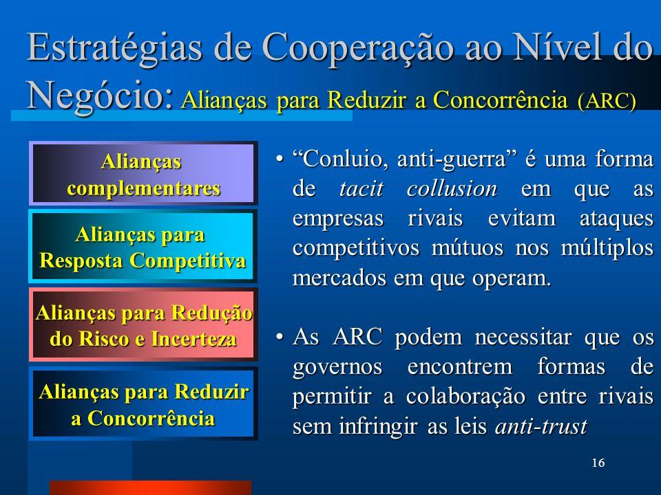 16 Estratégias de Cooperação ao Nível do Negócio: Alianças para Reduzir a Concorrência (ARC) Conluio, anti-guerra é uma forma de tacit collusion em qu