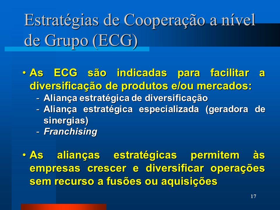 17 Estratégias de Cooperação a nível de Grupo (ECG) As ECG são indicadas para facilitar a diversificação de produtos e/ou mercados:As ECG são indicada