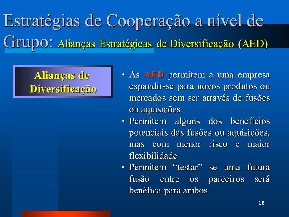 18 Estratégias de Cooperação a nível de Grupo: Alianças Estratégicas de Diversificação (AED) Alianças de Diversificação As AED permitem a uma empresa