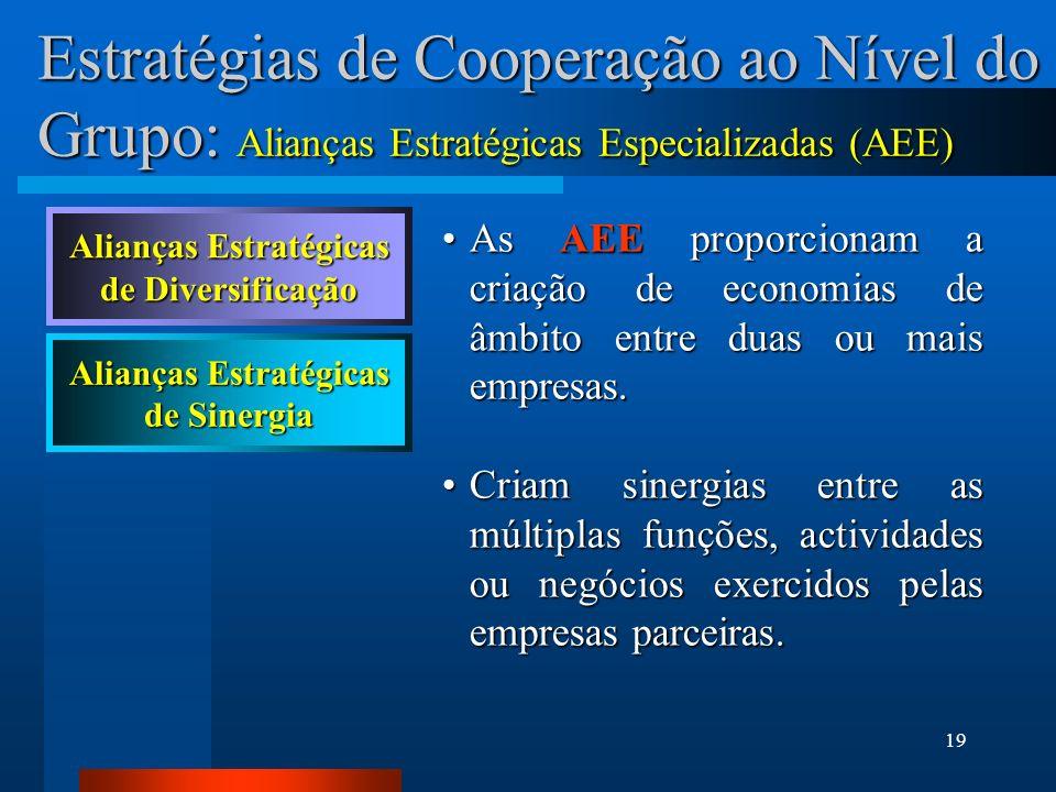 19 Estratégias de Cooperação ao Nível do Grupo: Alianças Estratégicas Especializadas (AEE) As AEE proporcionam a criação de economias de âmbito entre
