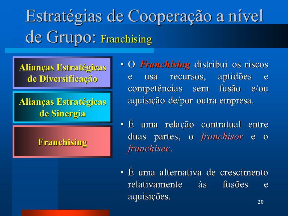 20 Estratégias de Cooperação a nível de Grupo: Franchising O Franchising distribui os riscos e usa recursos, aptidões e competências sem fusão e/ou aq