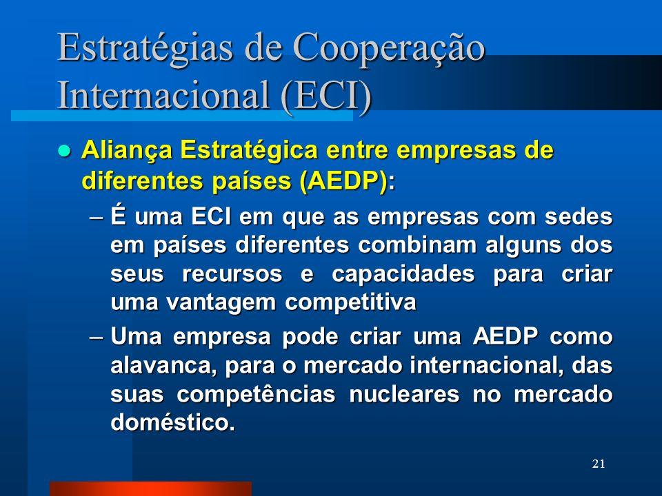 21 Estratégias de Cooperação Internacional (ECI) Aliança Estratégica entre empresas de diferentes países (AEDP): Aliança Estratégica entre empresas de
