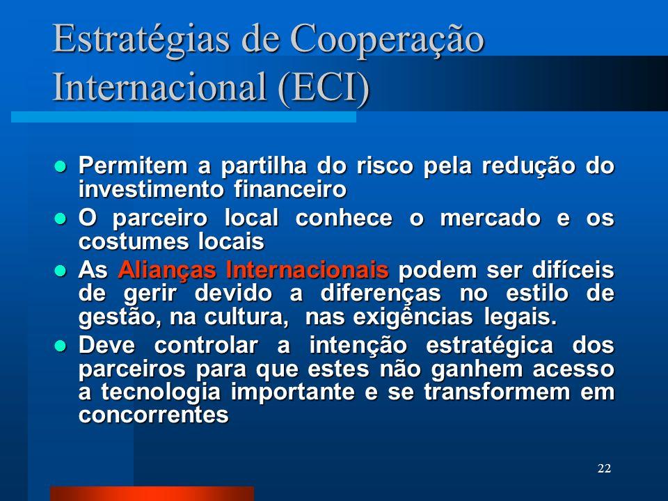 22 Estratégias de Cooperação Internacional (ECI) Permitem a partilha do risco pela redução do investimento financeiro Permitem a partilha do risco pel