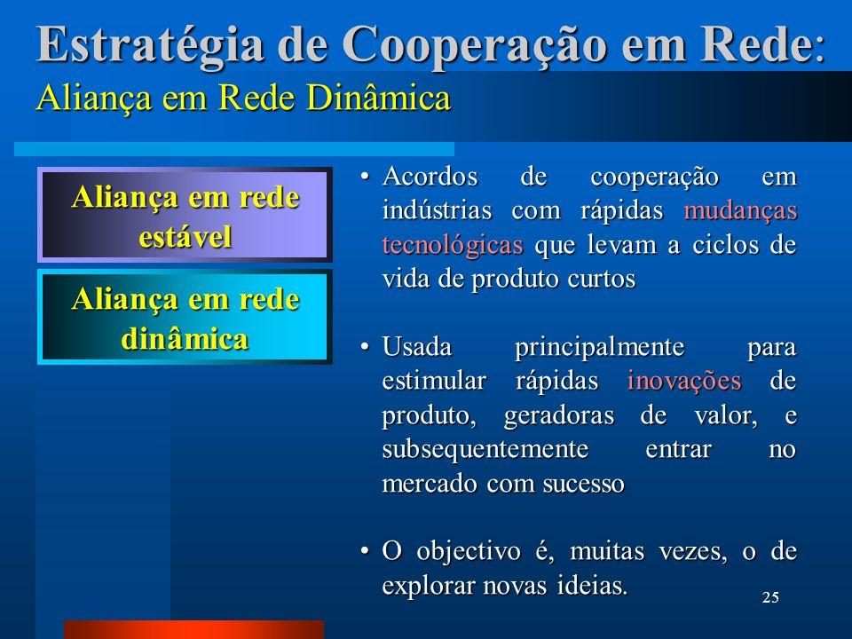 25 Estratégia de Cooperação em Rede: Aliança em Rede Dinâmica Aliança em rede dinâmica Acordos de cooperação em indústrias com rápidas mudanças tecnol