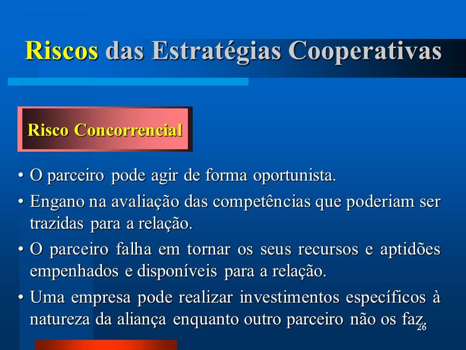 26 Riscos das Estratégias Cooperativas Risco Concorrencial O parceiro pode agir de forma oportunista.O parceiro pode agir de forma oportunista. Engano