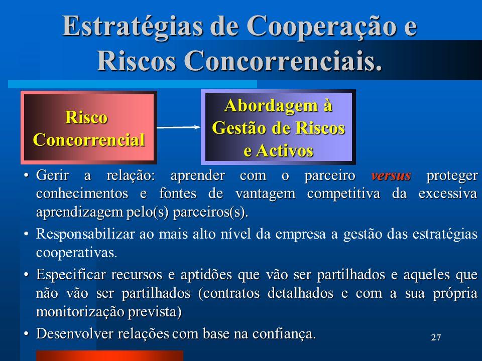 27 Estratégias de Cooperação e Riscos Concorrenciais. Abordagem à Gestão de Riscos e Activos RiscoConcorrencial Gerir a relação: aprender com o parcei