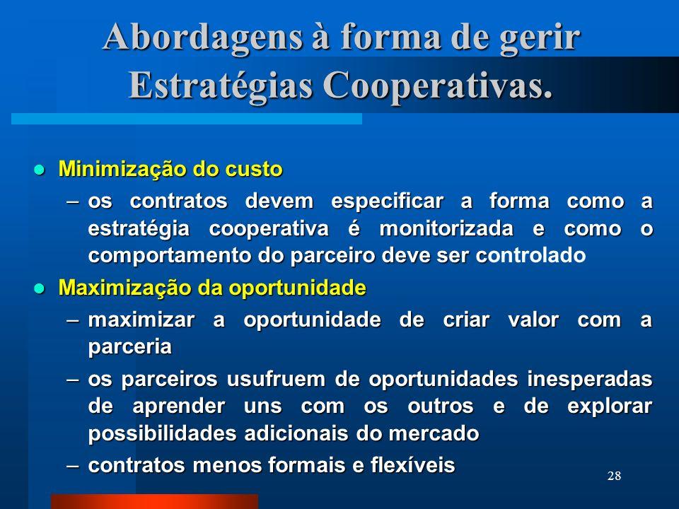 28 Abordagens à forma de gerir Estratégias Cooperativas. Minimização do custo Minimização do custo –os contratos devem especificar a forma como a estr