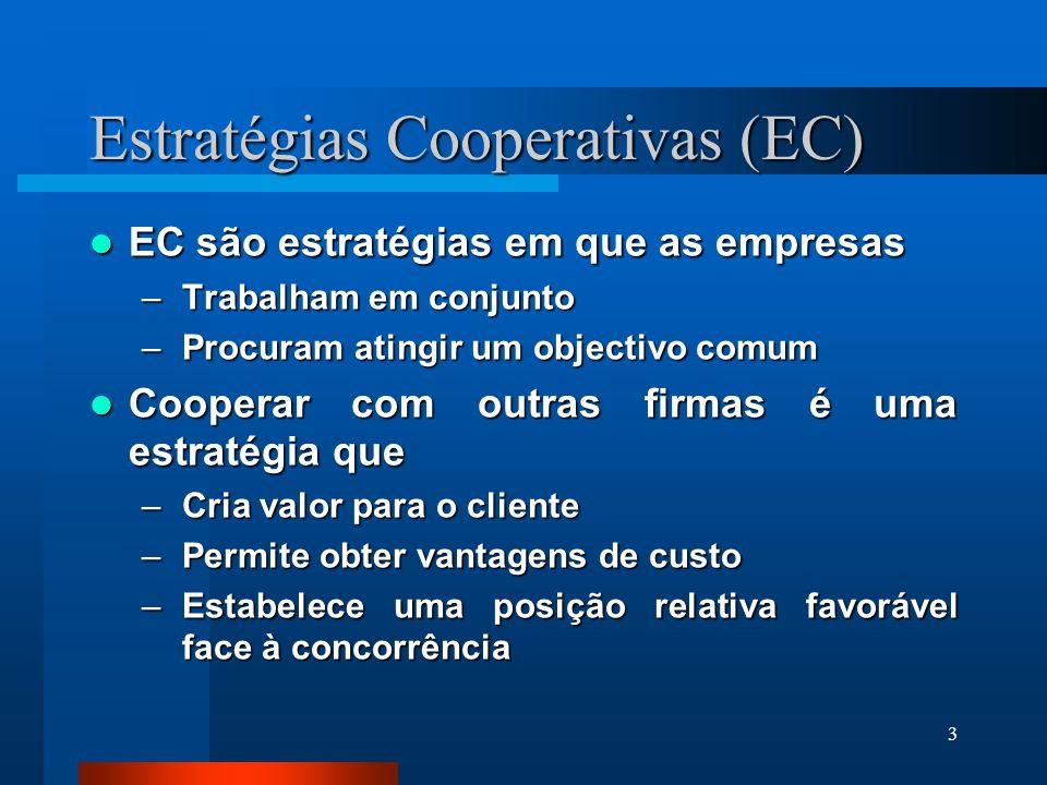 3 Estratégias Cooperativas (EC) EC são estratégias em que as empresas EC são estratégias em que as empresas –Trabalham em conjunto –Procuram atingir u