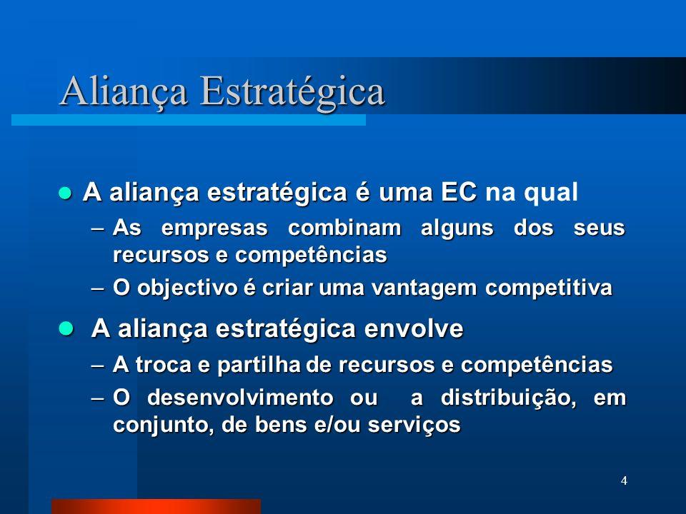 4 Aliança Estratégica A aliança estratégica é uma EC A aliança estratégica é uma EC na qual –As empresas combinam alguns dos seus recursos e competênc